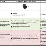 Comparaison vtt electrique