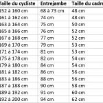 Cadre vélo taille