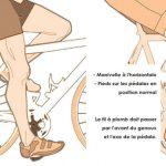 Réglage hauteur selle vélo course